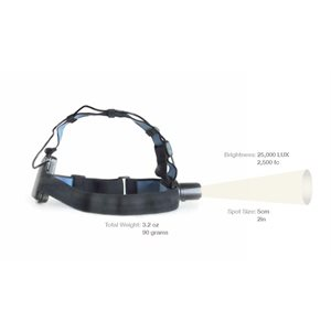 MedLED Classic, 25000 LUX mounted on MedLED SOFTSTRAP Headband