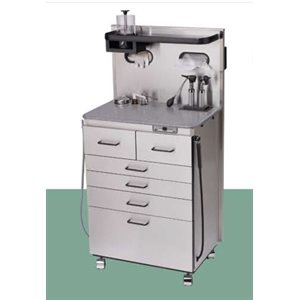 Cabinet de Traitement Standard, Inox, Otoscopes WA rechargeables